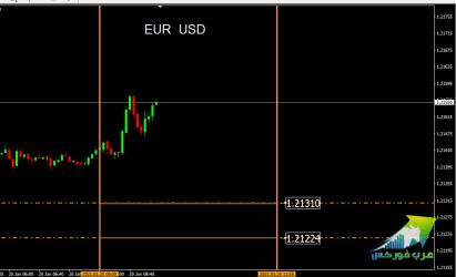 eur 3.png