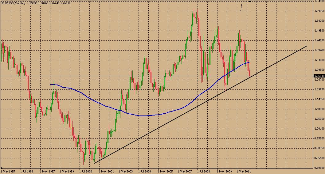 اليورو ومجرد وجهة نظر